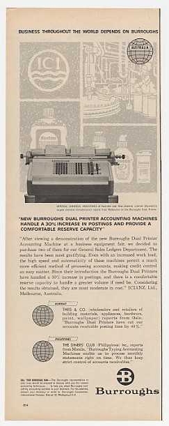 1962 Burroughs Dual Printer Accounting Machine Ad