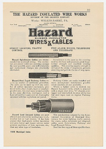 1928 Hazard Rubber Insulated Wires & Cables Ad